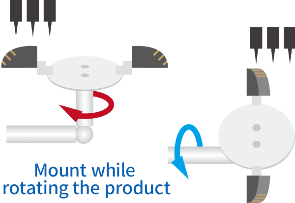 Mount while rotating the product