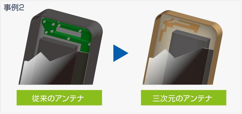 三次元MIDでは小型化・薄型化が進みます
