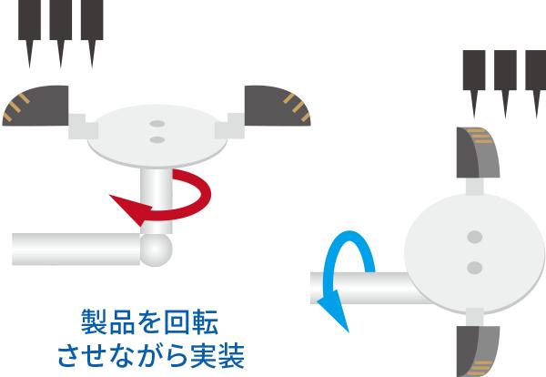 三次元MIDは製品を回転させながらはんだ付け実装します