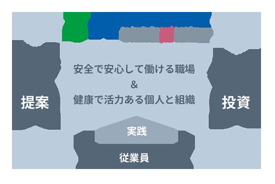 JOHNANの健康経営