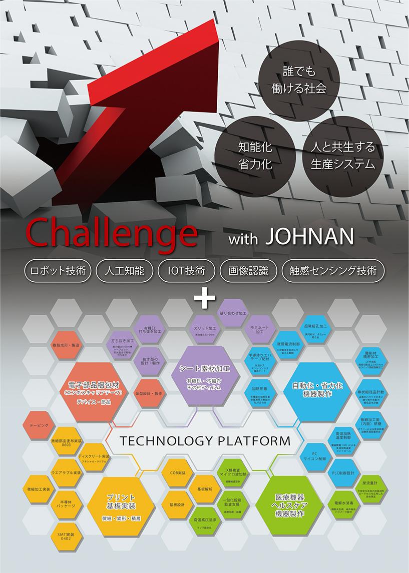 イノベーションラボ 事業ビジョン Challenge with JOHNAN