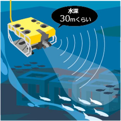 課題解決例 人工魚礁の調査