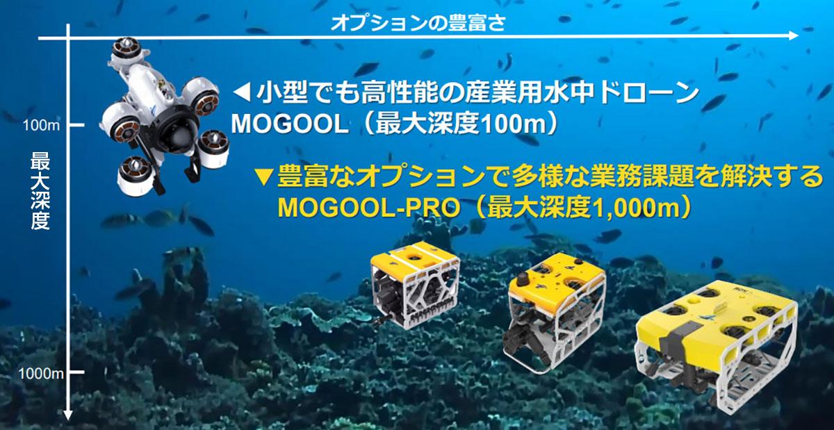 MOGOOL(ベーシックモデル) MOGOOL-PRO