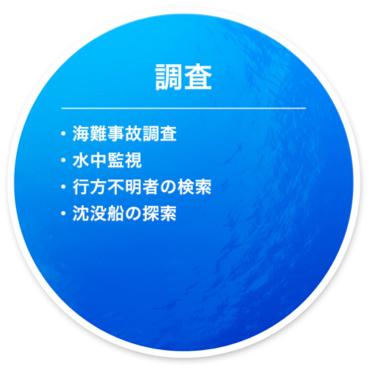 産業用水中ドローンMOGOOL:モグール